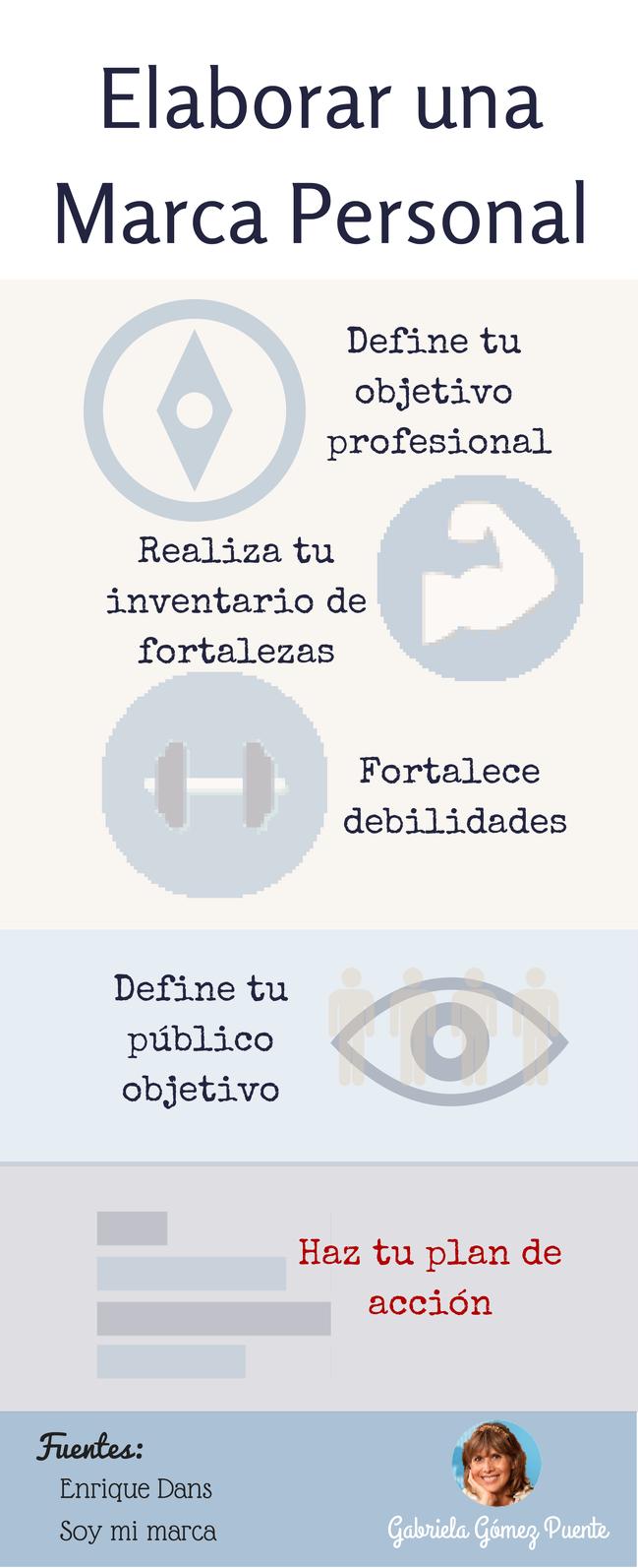 Infografía marca personal